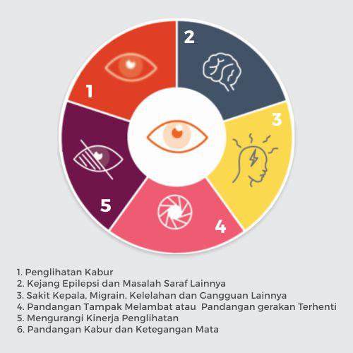 Efek samping flickering untuk kesehatan mata