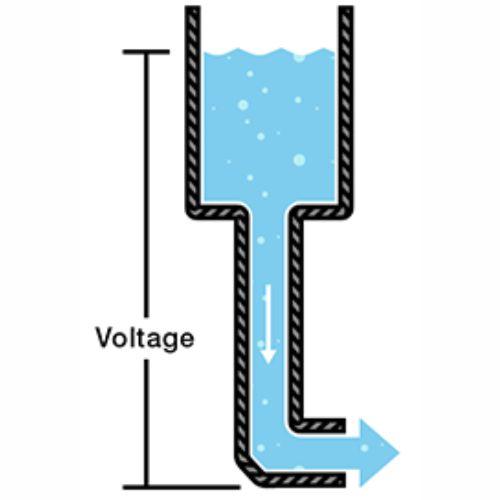 Voltase dianalogikan sebagai air di dalam pipa air