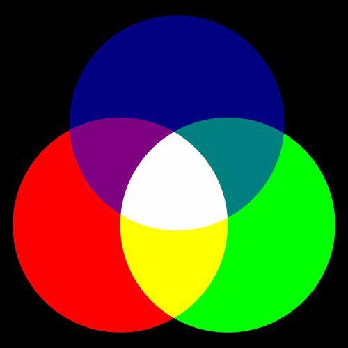 pembentukan warna putih