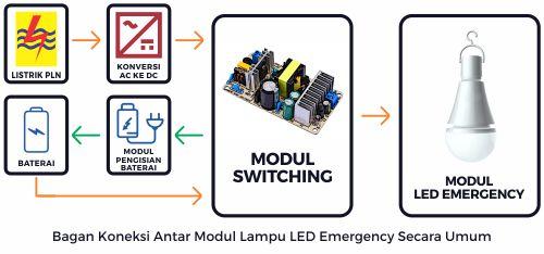 Skema modul lampu LED emergency