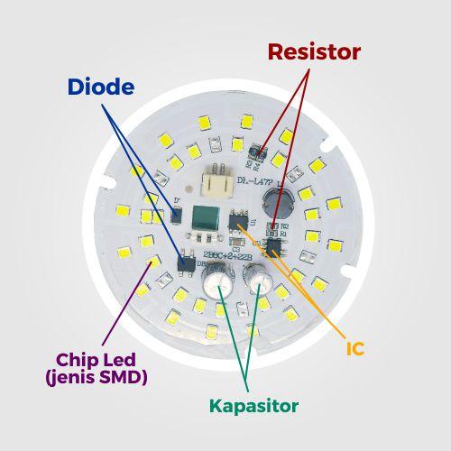 Komponen penyusun rangkaian lampu emergency