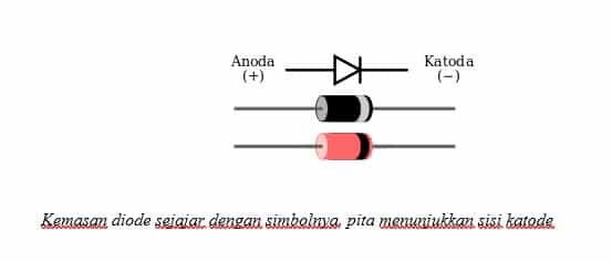Cara memasang dioda