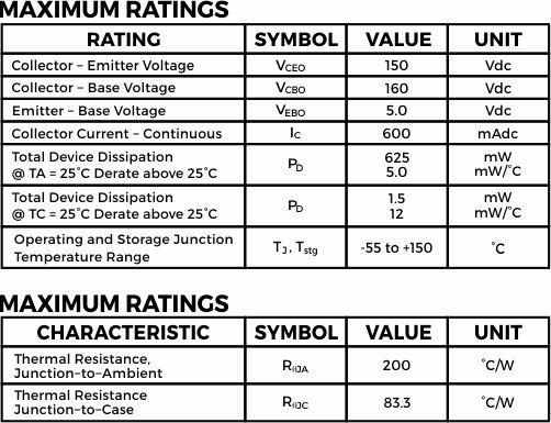 Datasheet Transistor 2N5401