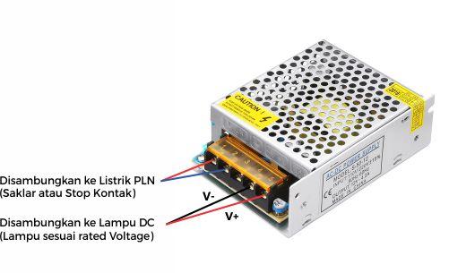 Cara menyambung power supply ke LED Strip dan Listrik PLN