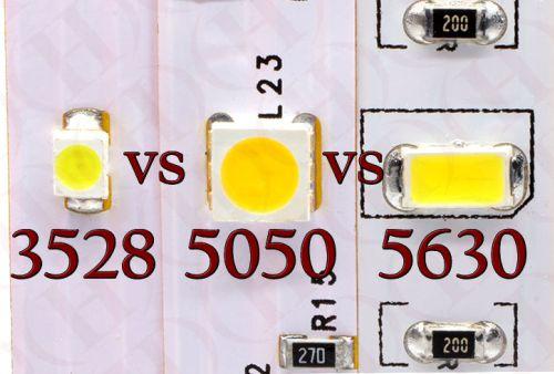 LED Chip paling terang