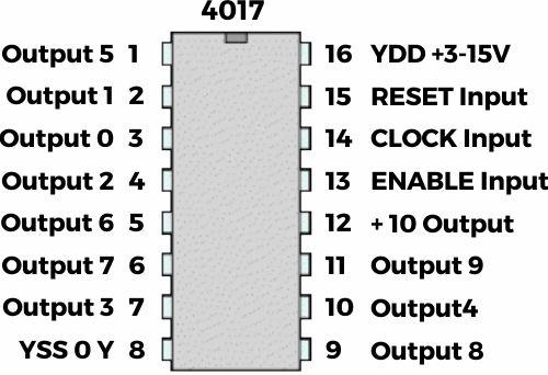 IC 4017 untuk LED Strip