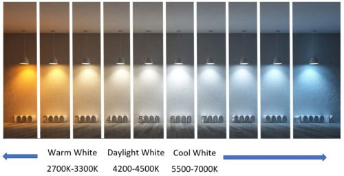 Temperatur warna untuk LED