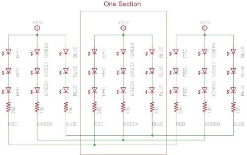 Rangkaian LED Strip analog RGB