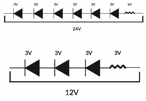 Arah arus LED Strip 24V & 12V