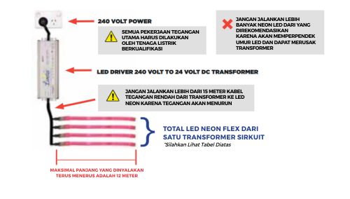 Cara menyambung LED Neon Flex ke listrik