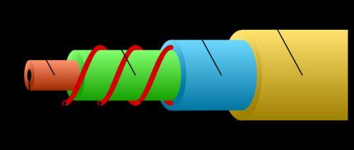 struktur el wire / struktur neon flex