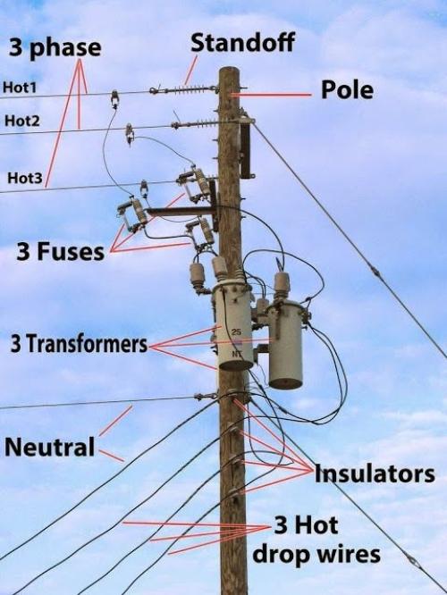 Kabel PLN 3 Fasa
