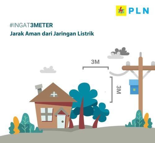 konsep 3 meter PLN
