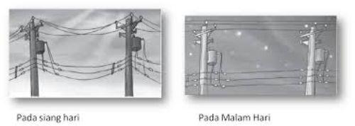 pemuaian dan penyusutan kabel listrik