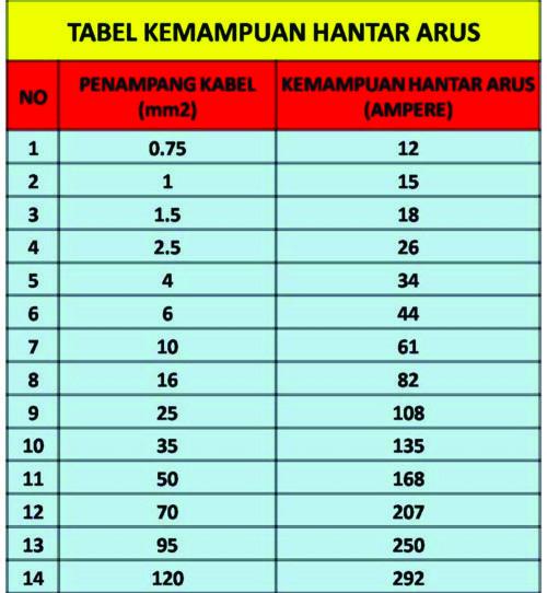 KHA table