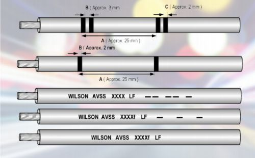 Gambar kabel otomotif merk Wilson AVSS & AVSSf