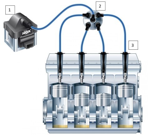 Gambar rangkaian pemasangan coil ignition (no 1) ,delko (no 2) dan busi (no 3) menggunakan kabel busi