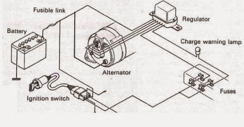 Sistem kabel otomotif mobil