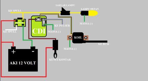 Gambar skema sistem pelistrikan pada motor