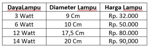 tabel lampu downlight slim