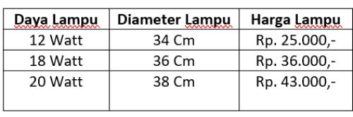 Gambar tabel spesifikasi dan harga lampu downlight MRS