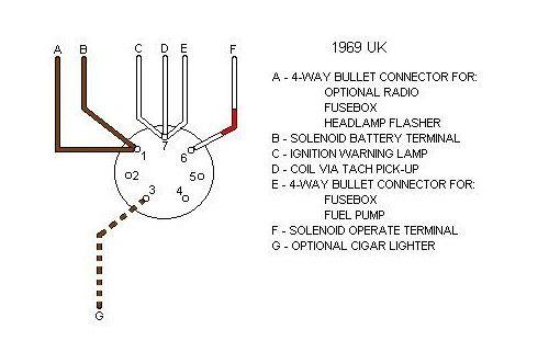 Gambar koneksi kunci kontak 7 kabel