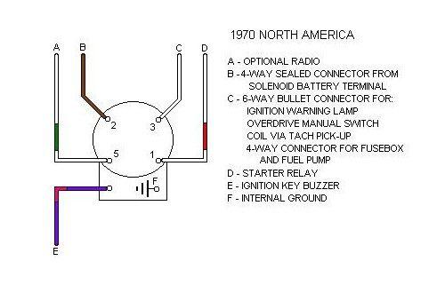 Gambar koneksi kunci kontak 5 kabel