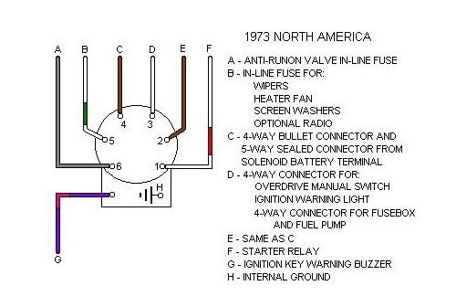 Gambar koneksi kunci kontak 7 kabel (2)