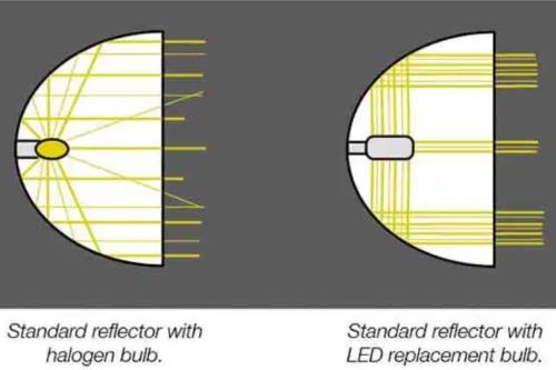 Gambar hasil sorotan lampu sorot halogen vs lampu sorot LED
