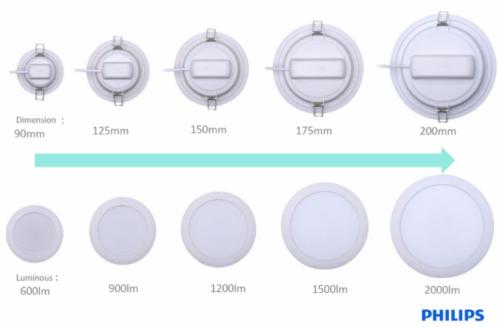 Gambar lampu downlight jenis Essential SmartBright LED Downlight G2