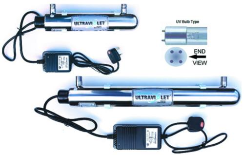 Gambar bagian-bagian utama UV sleeve