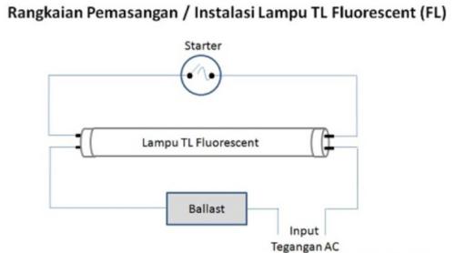 Gambar rangkaian lampu TL fluorescent