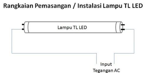 Gambar rangkaian listrik untuk menyalakan lampu TL LED yang sudah terdapat driver di dalamnya