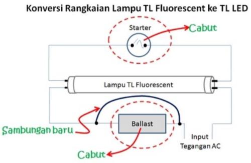 Gambar konversi rangkaian lampu TL fluorescentke TL LED