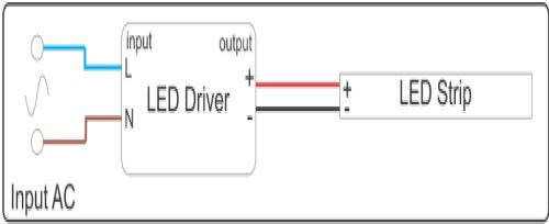 Gambar skema diagram LED driver dan LED strip