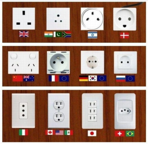 stop kontak dari berbagai negara