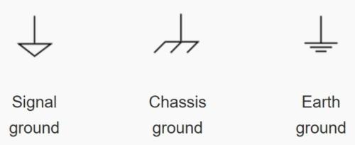 Gambar simbol untuk ground