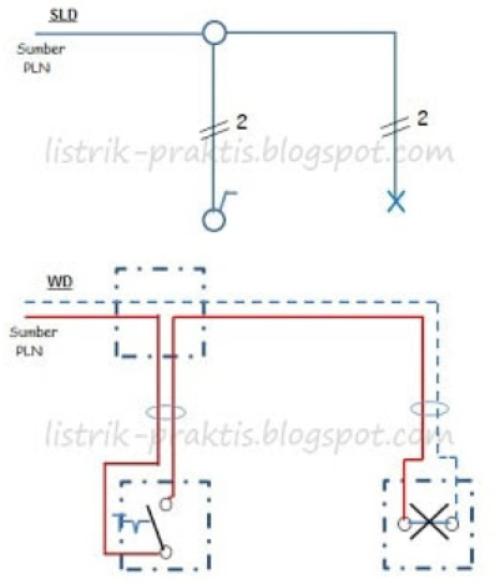 Gambar single line diagram (atas) dan wiringdiagram (bawah) untuk instalasi saklar tunggal + stop kontak dan satu lampu