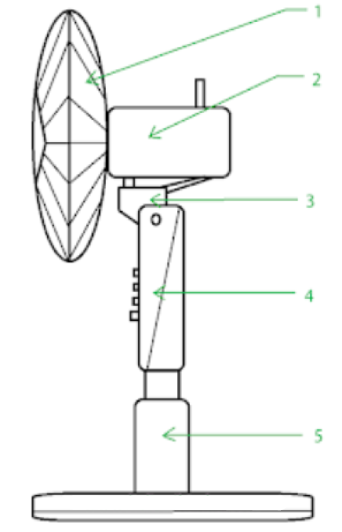 Gambar struktur badan kipas angin