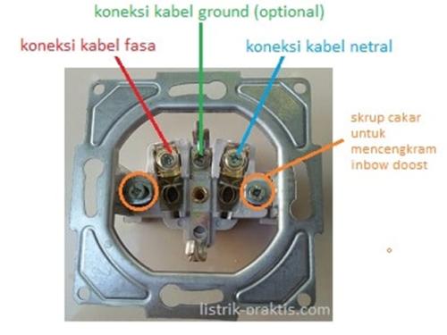 Gambar komponen pada stop kontak