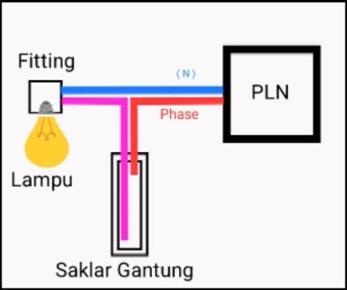 skema rangkaian saklar gantung