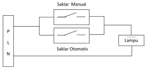 skema rangkaian listrik paralel switch