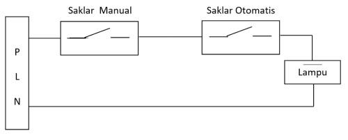 skema rangkaian saklar seri