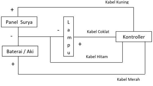 skema diagram rangkaian lampu tenaga surya