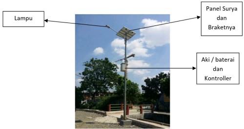 Rangkaian lampu tenaga surya