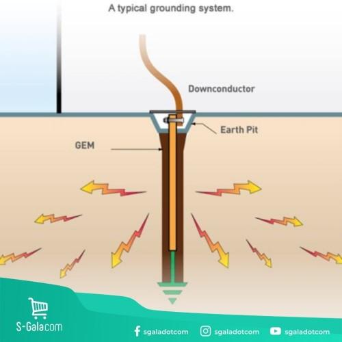 Sistem Ground pada Rangkaian Elektronika