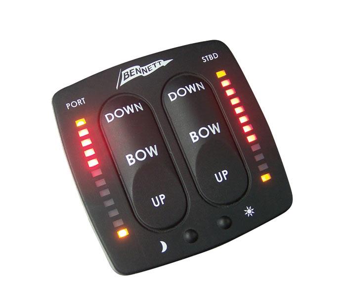 EIC Control System