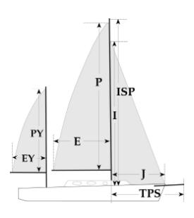 sail-chart