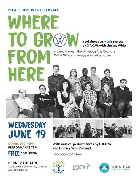 "Poster for the ""Where to GROW From Here"" Performance"