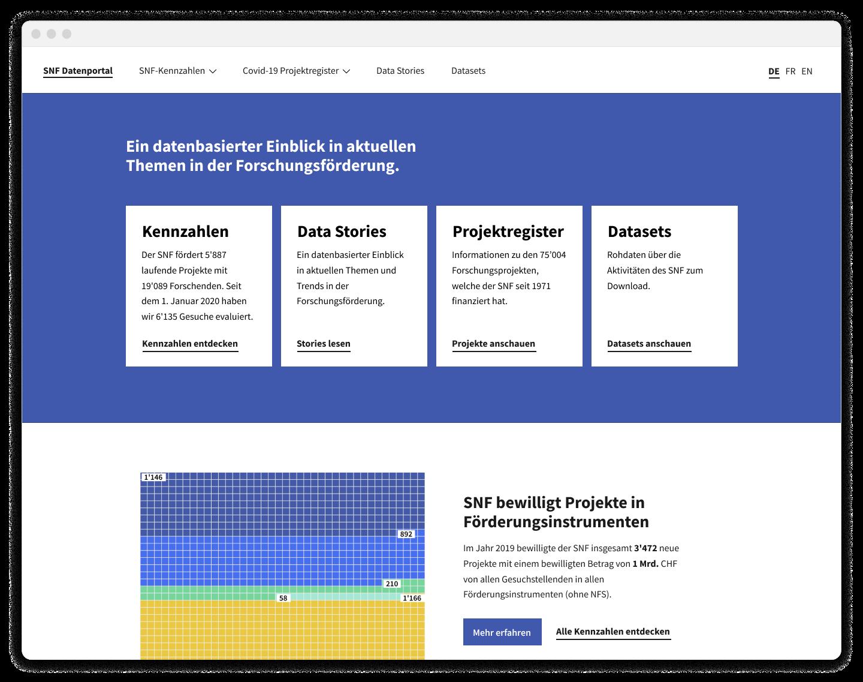 SNF Datenportal